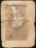 manuscrit ancien représentant la rotation des paradis